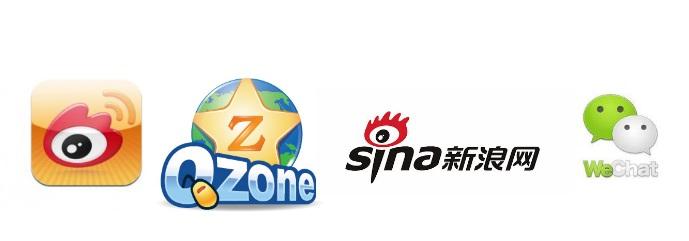 Największy serwis randkowy w Chinach