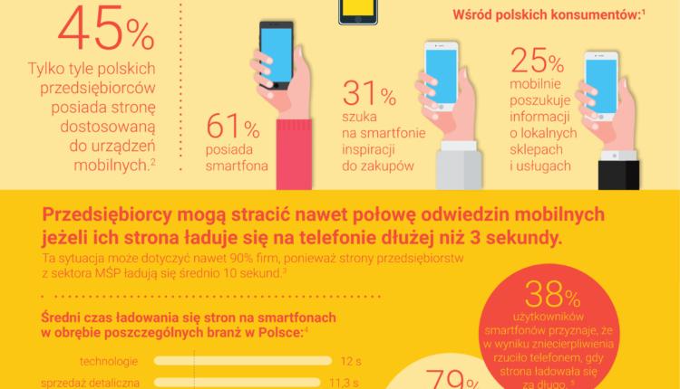 Google_mSpeed_infografika-1