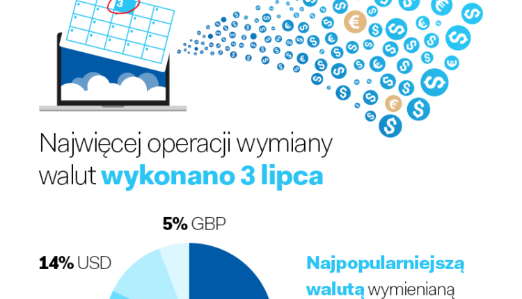walutomat_infografika_2_