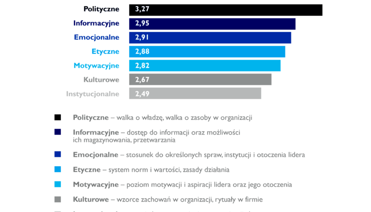 infografika_7_ograniczen