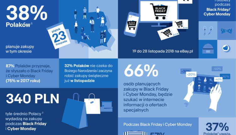 Black Friday_infografika