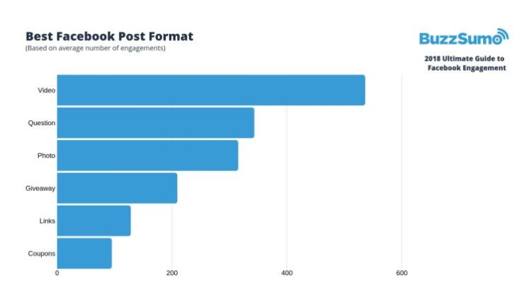 facebook-engagement-stats-2018-1-768×432