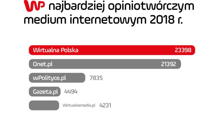 opinio-2018-top5-portale-1200×900(1)