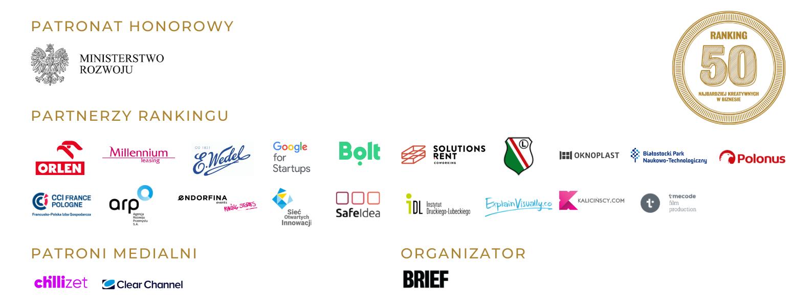 Partnerzy 10. edycji 50 kreatywnych