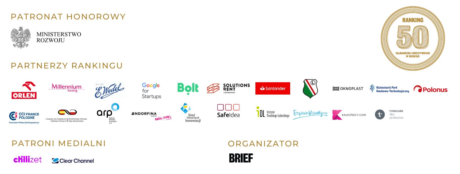 partnerzy 50 kreatywnych