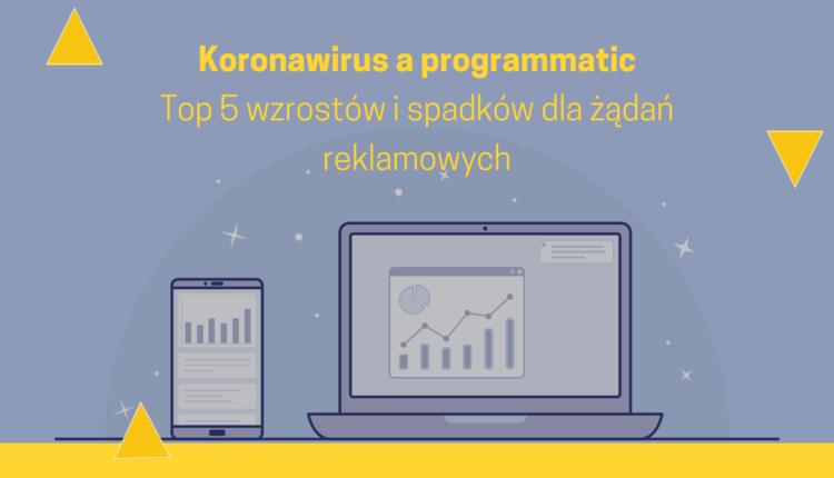 Koronawirus a reklama w modelu programmatic