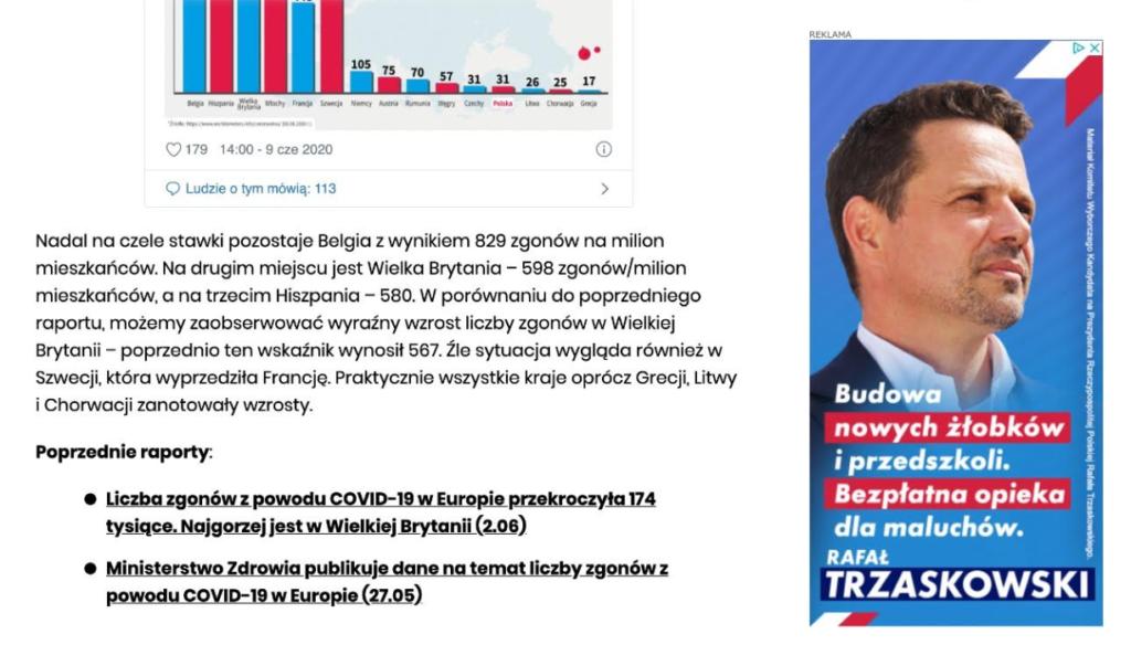 kampania Rafała Trzaskowskiego