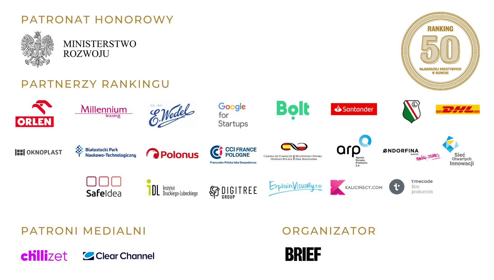 Partnerzy 10. edycji rankingu 50 kreatywnych
