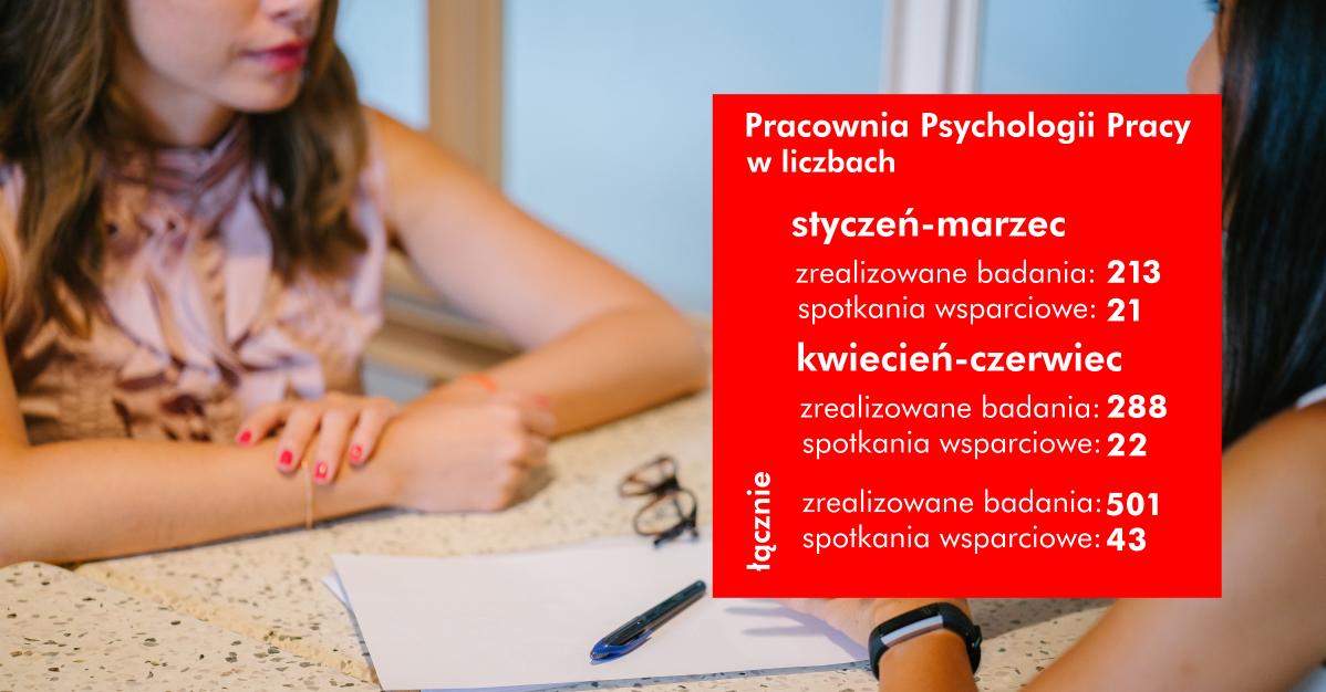 PKN ORLEN Pracownia Psychologii Pracy