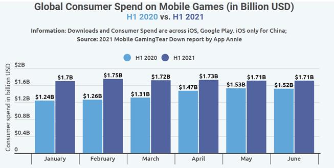 Mobile_gaming_wydatki